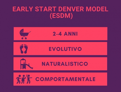 Early Start Denver Model:  intervento precoce rivolto ai bambini
